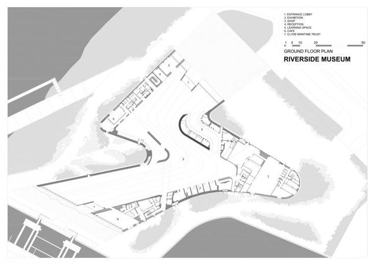 Riverside Museum Zaha Hadid