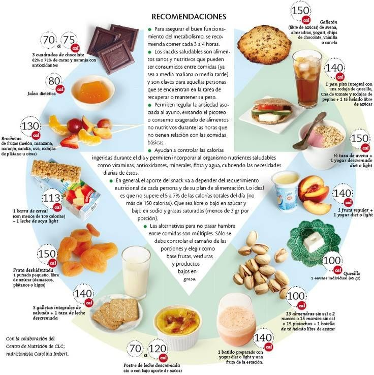 74 best Tips Centro Revidox images on Pinterest | Food