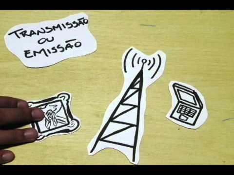 ▶ Direitos Autorais ou a Lei 9610/98 sem pânico :D - YouTube