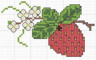 ENCANTOS EM PONTO CRUZ: Frutas em Ponto Cruz