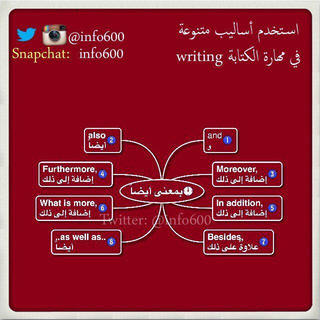 مانشستر Sultan On Twitter English Language Learning Learn English English Language Teaching
