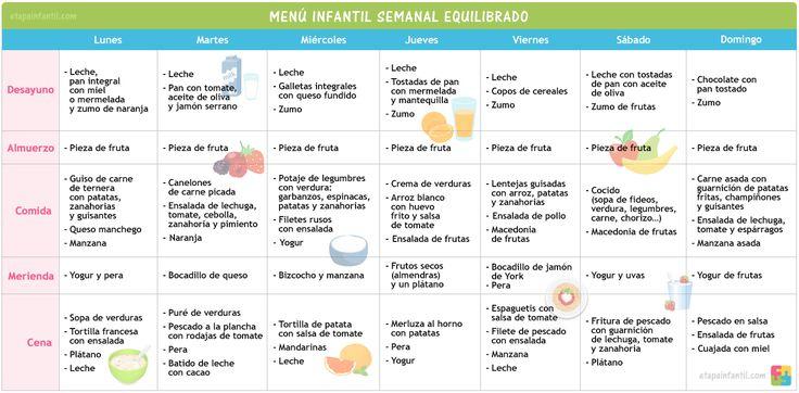 Menu-infantil-semanal-equilibrado.png (1449×713)