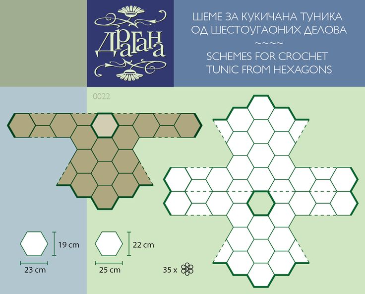 Crochet Hexagon Motifs Diagrams. For a top