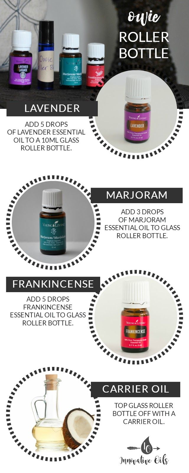 DIY OWIE ROLLER BOTTLE