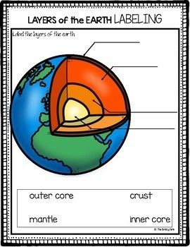 Layers Of The Earth Earth Science Lessons Earth Lessons Earth Activities