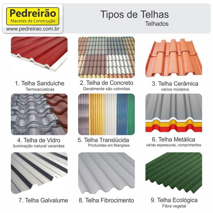 Tipos Telhas Telhados Sanduiche Pedreiro Pedreirao