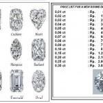 Harga Berlian Hari ini
