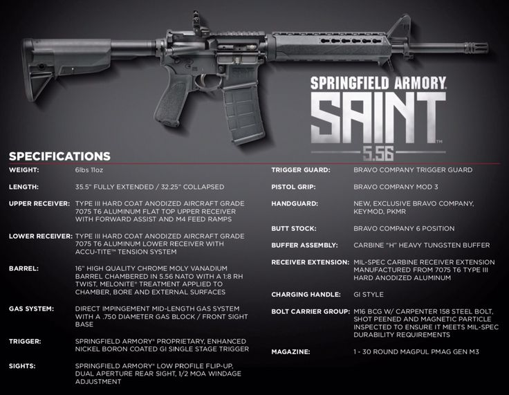 Springfield Armory Introduces The Saint Rifle - Soldier Systems Daily