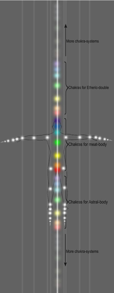 °Chakras: Infinite Energy Centers... repinned by http://Reiki-Master-Training.com