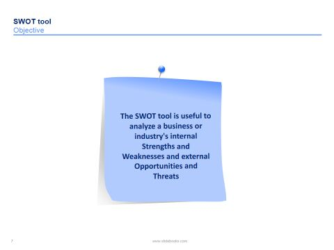 Swot Analysis Templates in Powerpoint