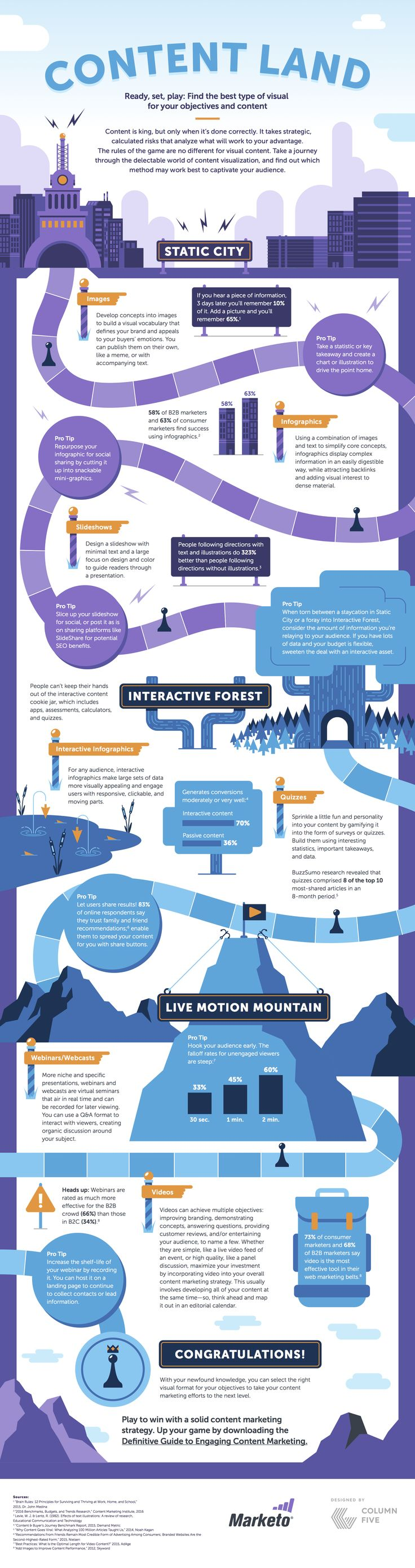 Journey through the world of #VisualContent | an Infographic from @_elaineip  for @marketo  | #Storytelling | Content Land: Find the Best Type of Visual for Your Objectives and Content