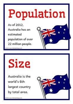 A set of 18 printable fact cards that give key, fun and interesting facts about Australia. Each fact card has a key word heading, making this set an excellent topic-based word wall/ word bank as well! Visit our TpT store for more information and for other classroom display resources by clicking on the provided links.