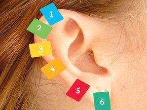 Pontos de pressão na orelha para alívio de dores