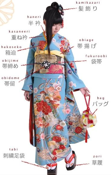 Parts of kimono (wear-thing) and accessories