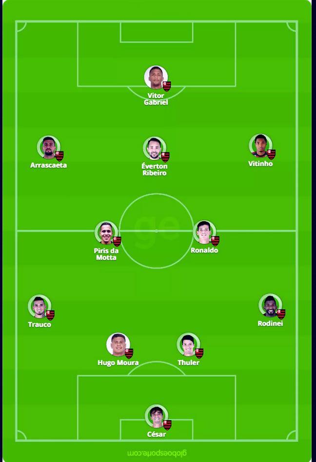 Bangu X Flamengo 23 03 2020 20h30 Botafogo