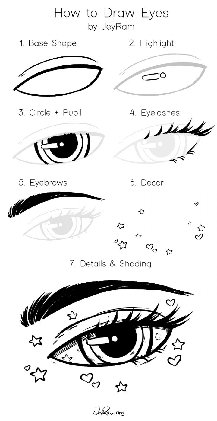 Learn how to draw anime eyes using this step by step