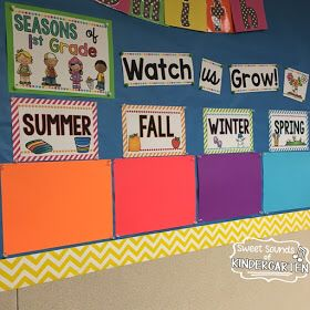 Black and Neon ..... Great Idea if you don't have space to create a monthly timeline for classroom ... Seasonal class picture bulletin board