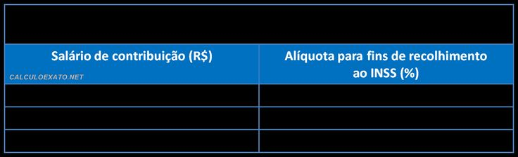 Tabela INSS 2015 Previdencia Social