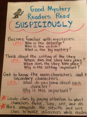 Mystery Unit Anchor Charts