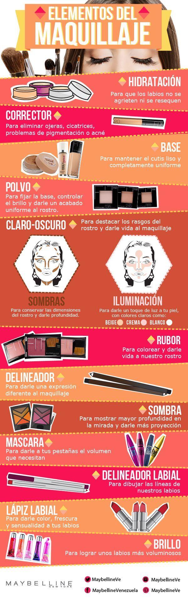 Los elementos de maquillaje y sus diferentes usos. #belleza #infografía