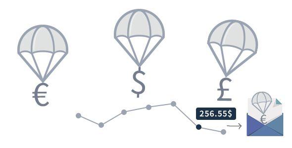 Woocommerce Price History/Price Drop Notifications