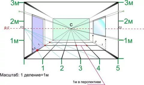 как нарисовать скетч интерьера линейная перспектива в цветном карандаше: 9 тыс изображений найдено в Яндекс.Картинках