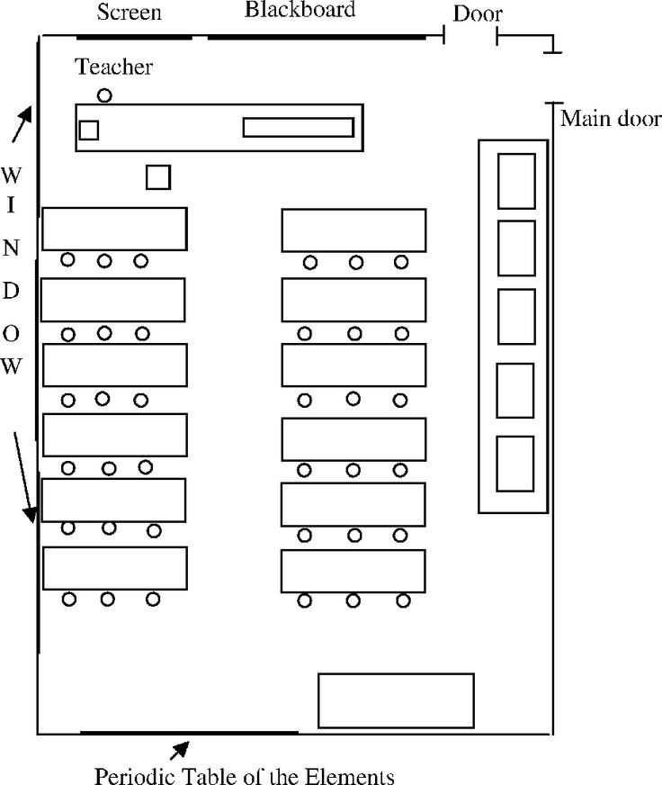 29 best Classroom Seating Ideas images – Free Classroom Seating Chart Maker