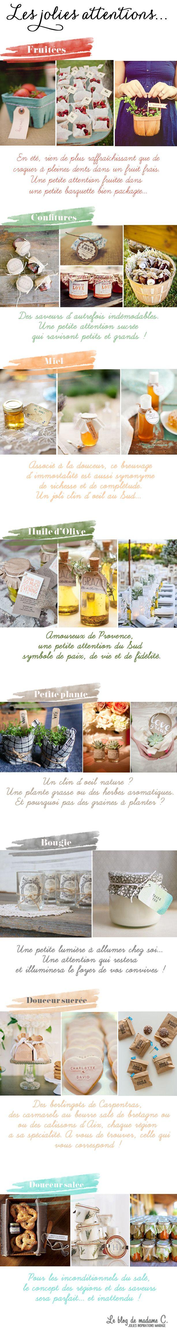 Le Blog de Madame C #cadeaux d'invitées #favors