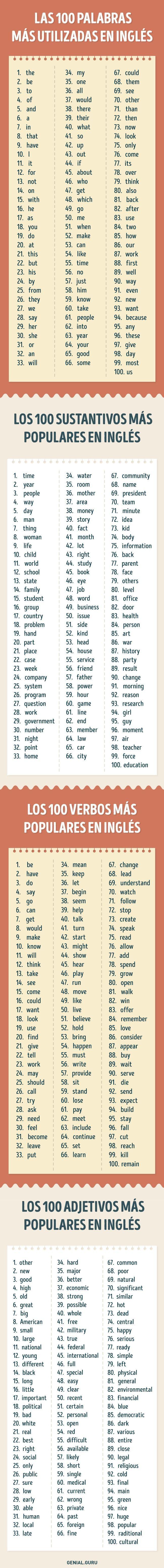 400 Palabras en Inglés❤ para entender cualquier Texto... #GenialGurú.