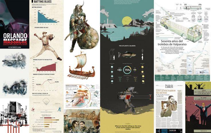 Victor Abarca Lizana (@VALilustrador) | Twitter #infografias #infographic #storytelling #illustration #viking #interactive #VisualArtLegacy