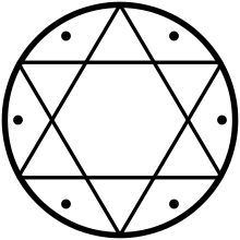 "Seal of Solomon - ""Solomon"" , Jewish Encyclopedia: ""Solomon is represented as having authority over spirits, animals, wind, and water, all of which obeyed his orders by virtue of a magic ring set with the four jewels given him by the angels that had power over these four realms. [...] It was Solomon's custom to take off the ring when he was about to wash, and to give it to one of his wives, Amina, to hold. On one occasion, when the ring was in Amina's keeping, the rebellious spirit Sakhr…"