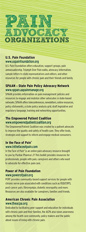 Pain advocacy organizations