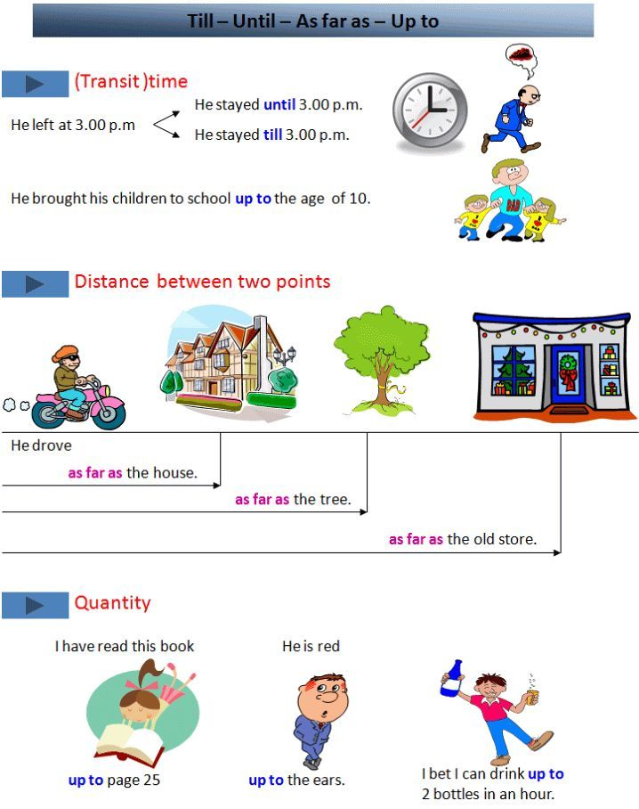 Forum | ________ Learn English | Fluent LandTILL – UNTIL – AS FAR AS – UP TO | Fluent Land