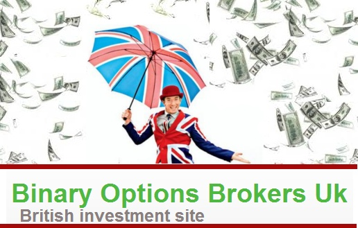 Option trading brokers uk