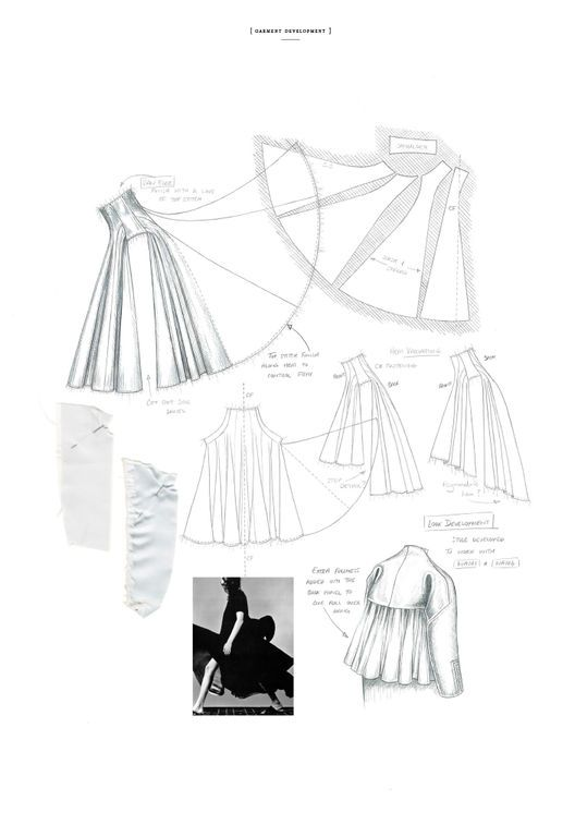 Fashion Sketchbook - fashion design development; fashion portfolio // Randolph…