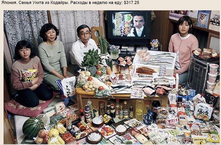 Потребительская корзина в странах мира. Япония.