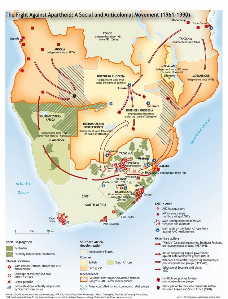 an analysis of the origins of apartheid in south africa 1 apartheid in south africa section 1: introduction the history of south africa differs from other african countries in several important ways.