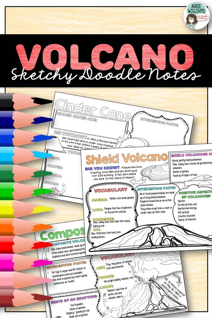 Types of Volcanoes - Sketchy Doodle Notes ($)