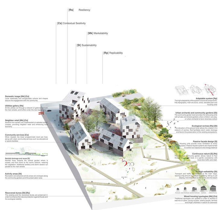 a f a s i a: FRPO | FAR ROC Design Competition / New York City, USA