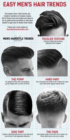 6 men's hairstyles for 2016! Men's fashion always at the top on Www.mdvstyle.coM