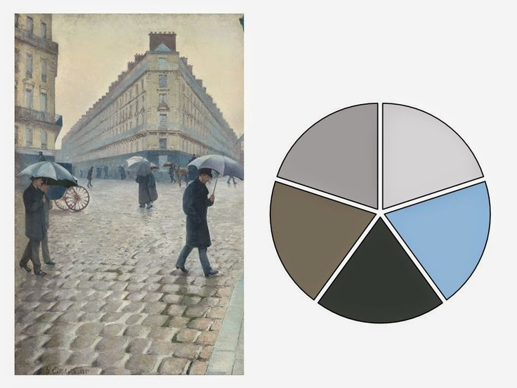 The Vivienne Files: Start With Art - Version 2: Paris Street; Rainy Day by Gustave Caillebotte