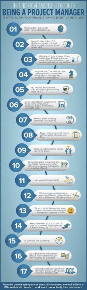 ENTREPRENEURSHIP - The Unofficial Smartsheet Guide to Being a Project Manager #infographics.: