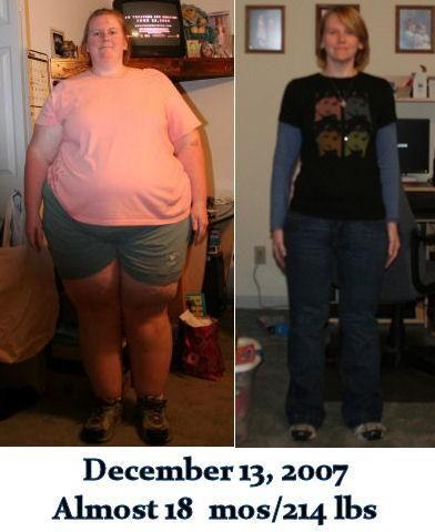Burn fat fast in 2 weeks image 3