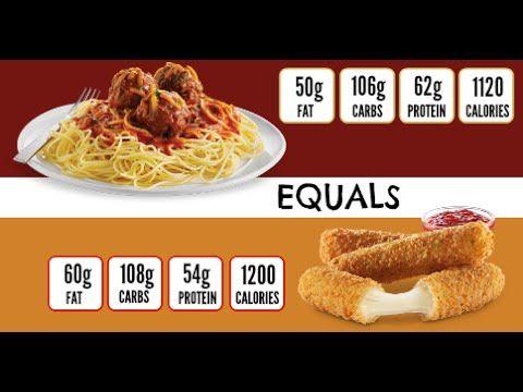 Olive Garden Spaghetti and Meatballs and McDonalds Mozzarella Sticks - E...