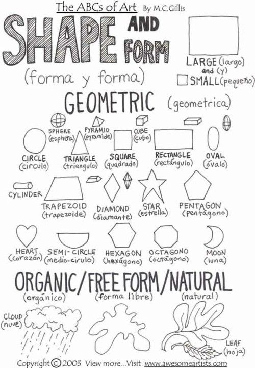 Classroom Design Elements ~ Classroom collective math shape form geometric
