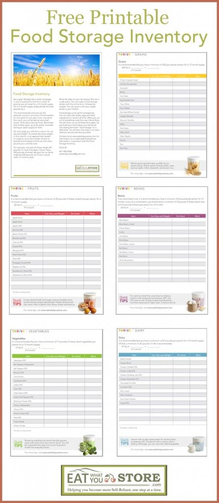 Printable Food Storage Inventory -how much food storage do I need?