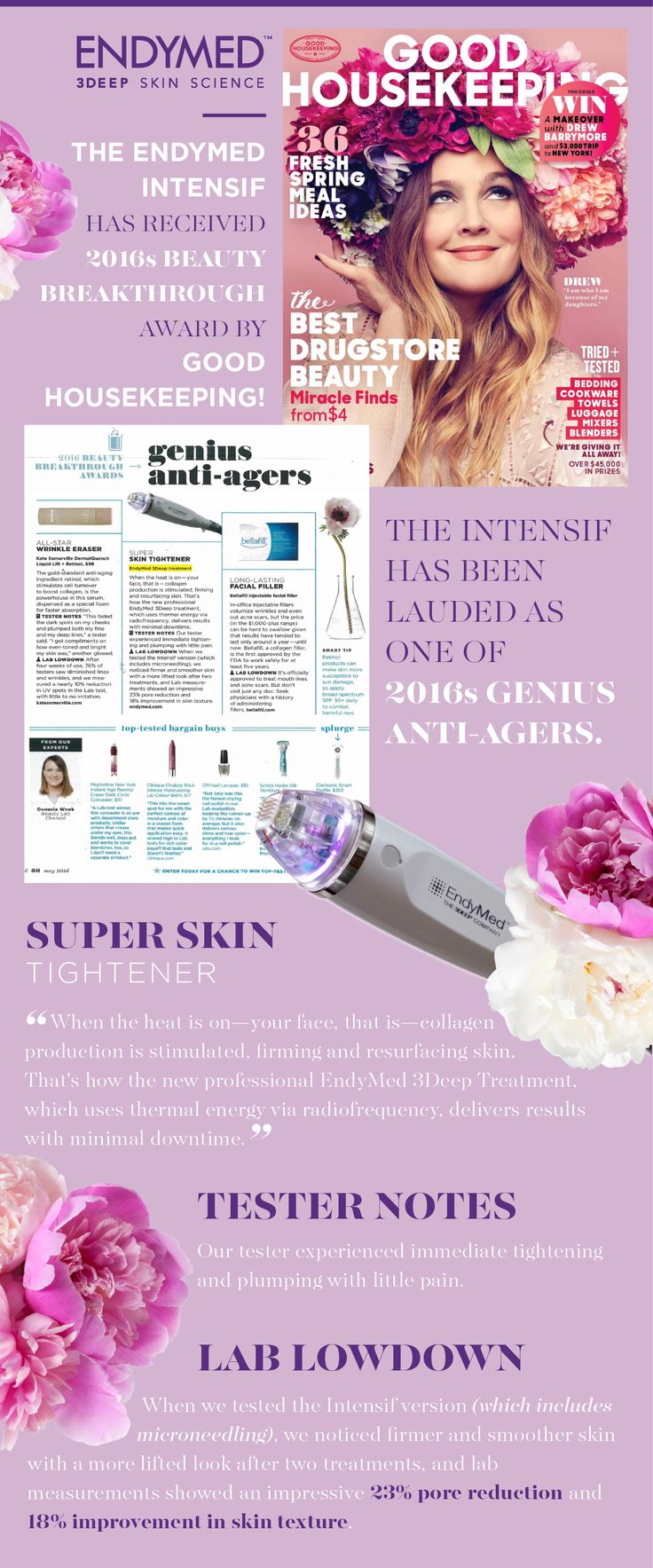 EndyMed has Received 2016s Beauty Breakthrough Award!