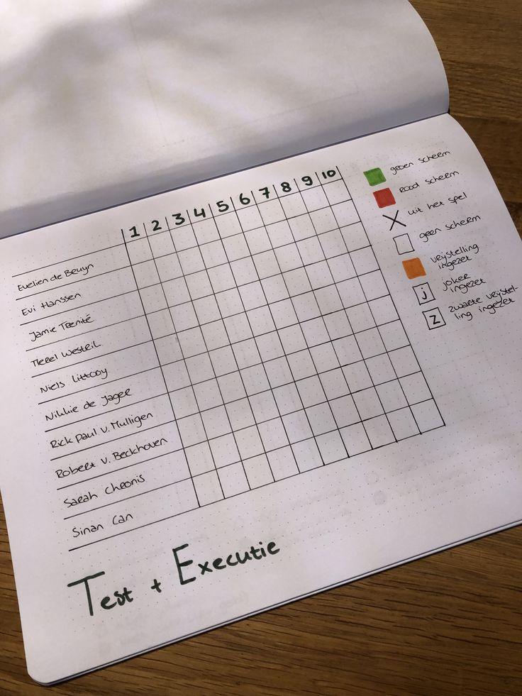 Molboekje 2019 Schema 'Test & Executie' Molen