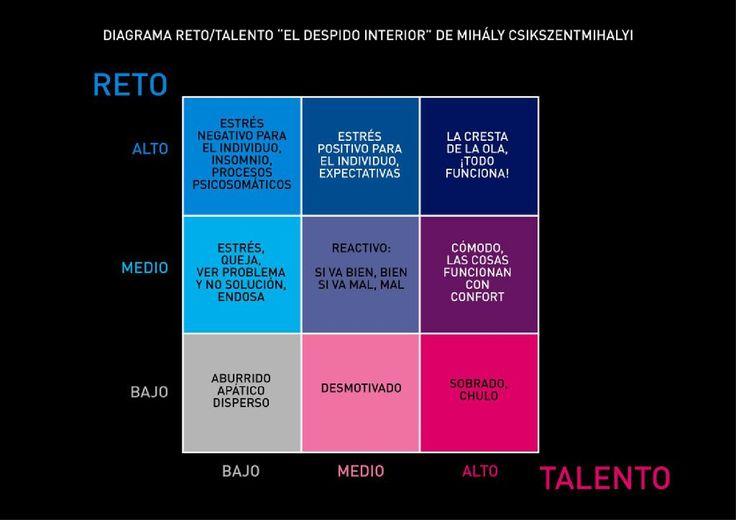 diagrama RETO-TALENTO.jpg
