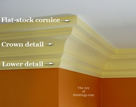 crown molding ideas | Why I Don't Install One-Piece Crown Moldings
